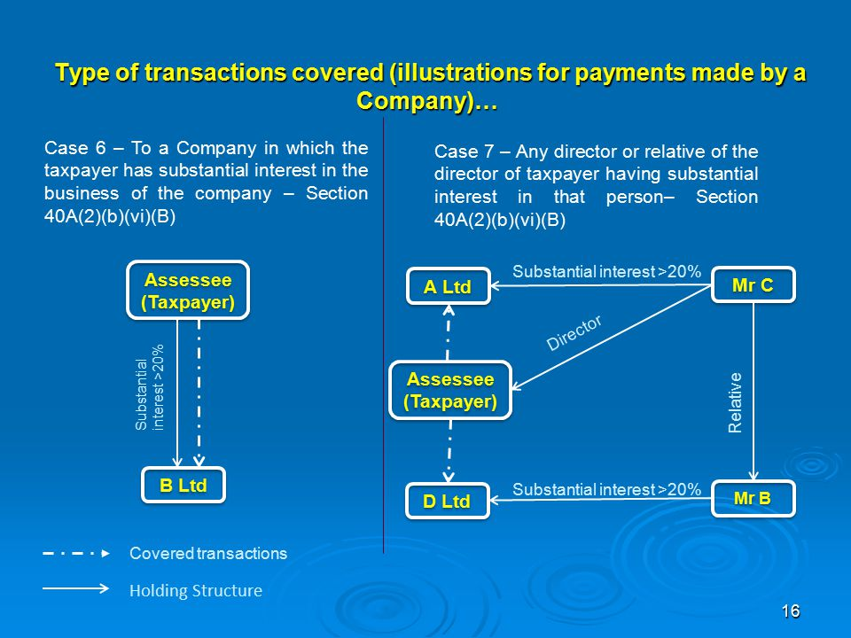 Type of transactions covered (illustrations for payments made by a Company)…