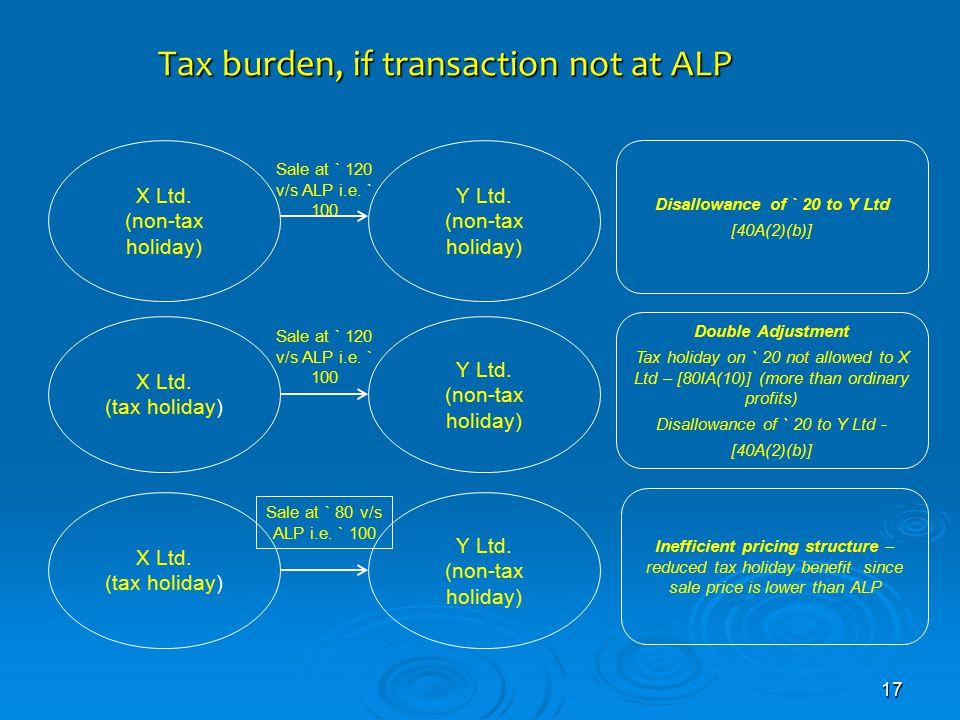Tax burden, if transaction not at ALP