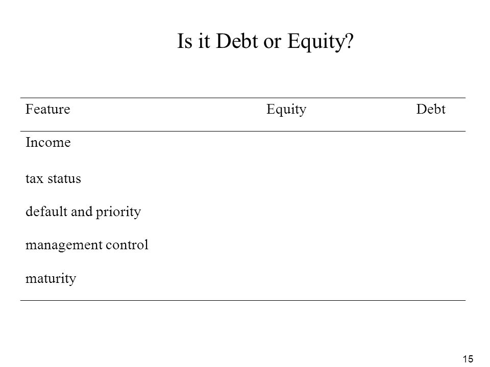 Is it Debt or Equity Feature Equity Debt Income tax status