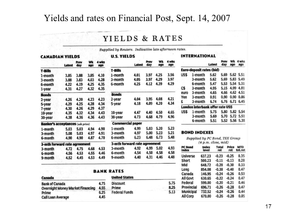 Yields and rates on Financial Post, Sept. 14, 2007