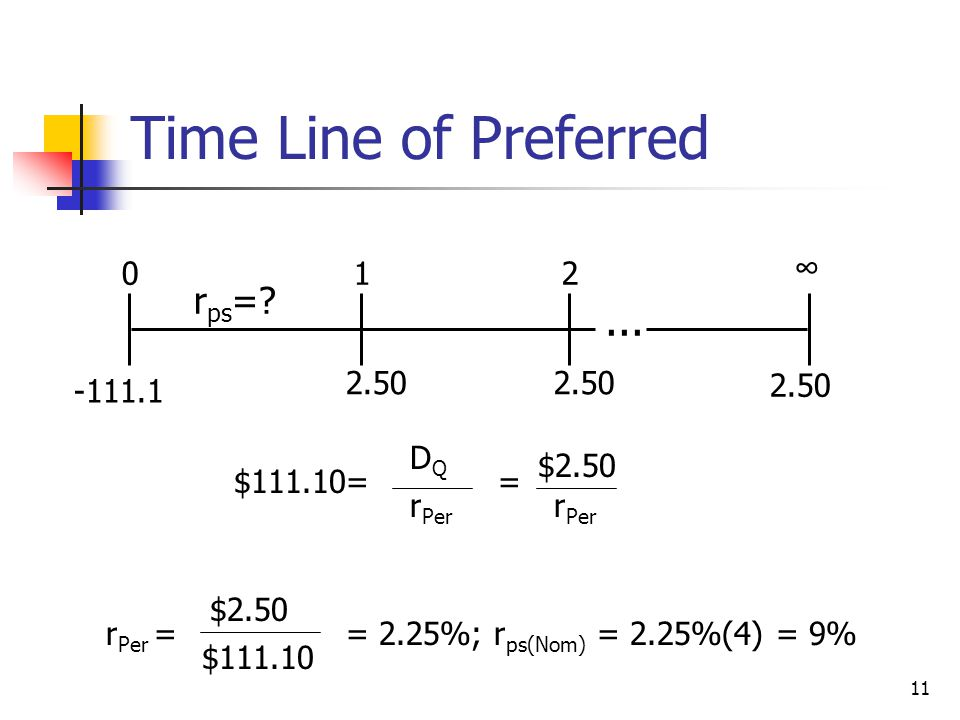 Time Line of Preferred ... ∞ rps= 2.50 1 2 -111.1 $111.10= DQ rPer =