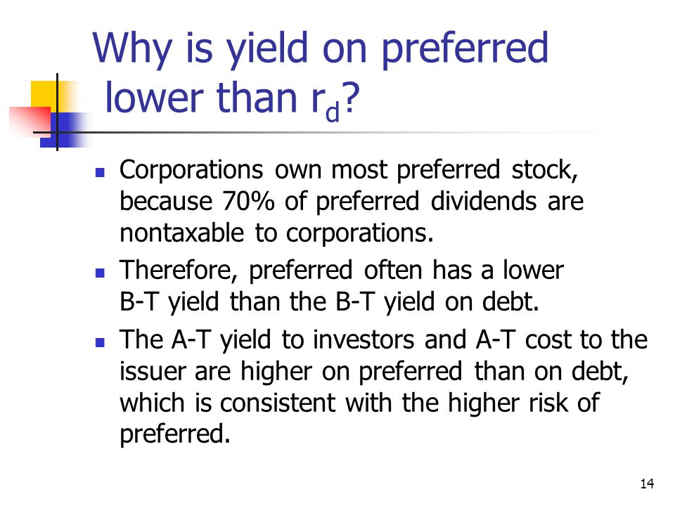 Why is yield on preferred lower than rd