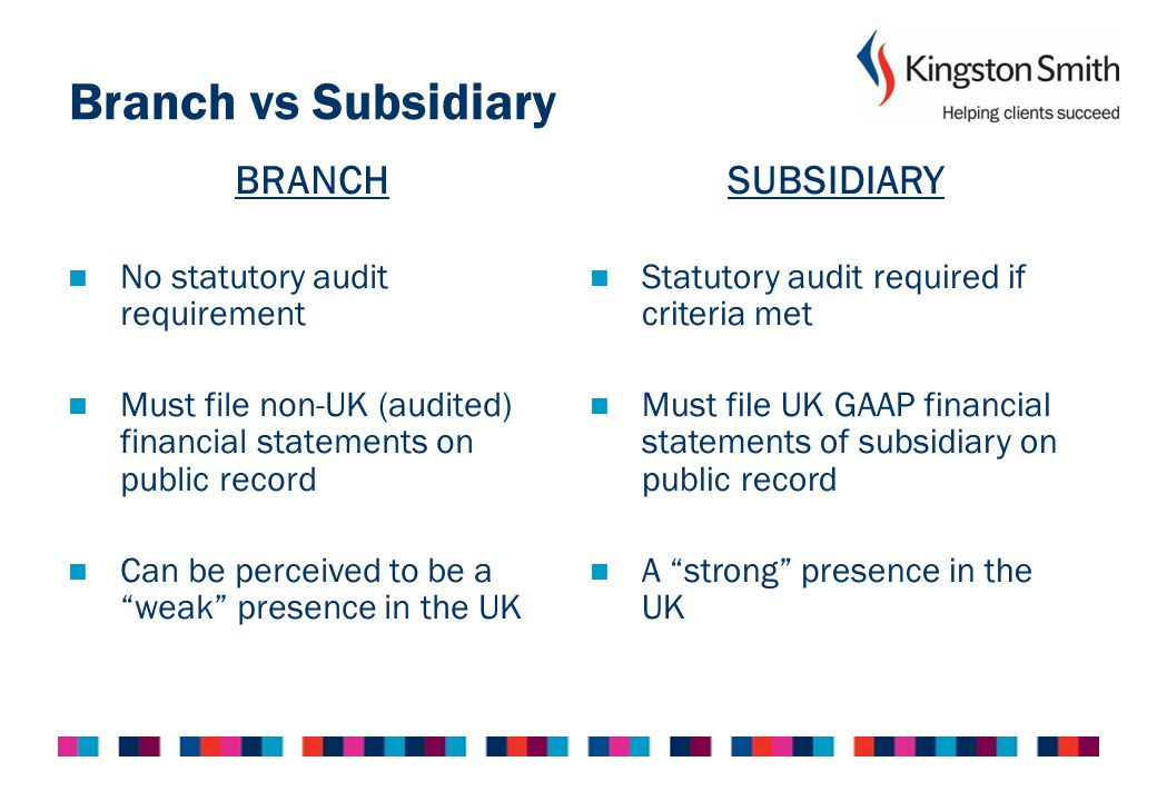 Branch vs Subsidiary BRANCH SUBSIDIARY No statutory audit requirement