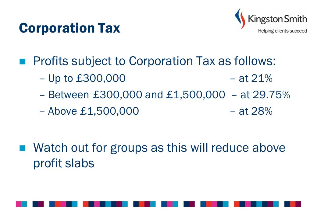 Corporation Tax Profits subject to Corporation Tax as follows:
