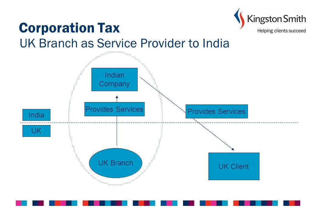 Corporation Tax UK Branch as Service Provider to India Indian Company