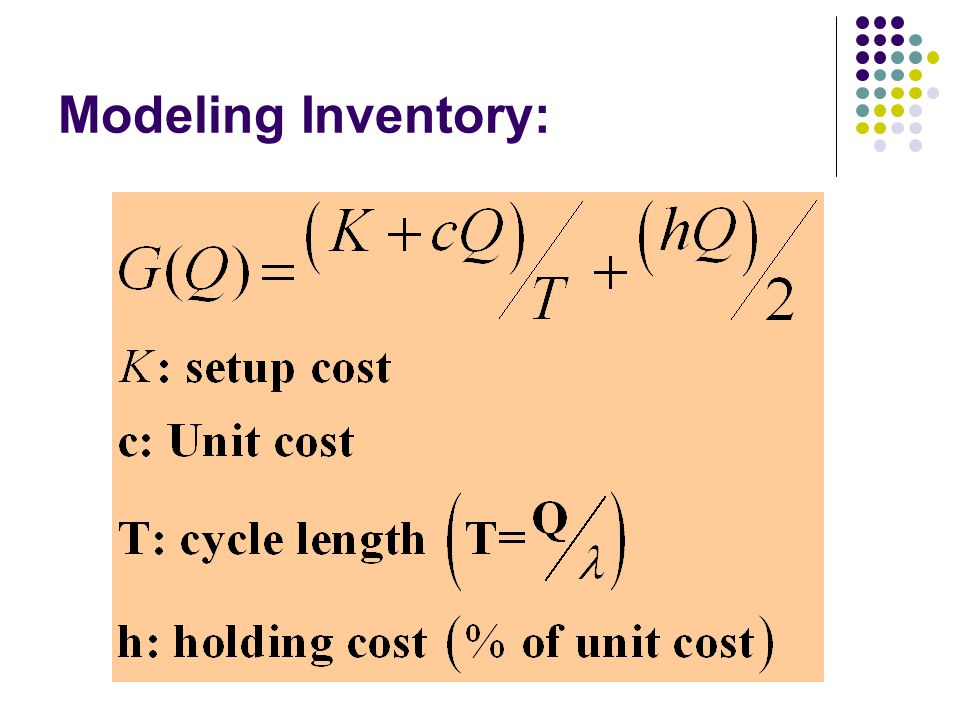 Modeling Inventory: