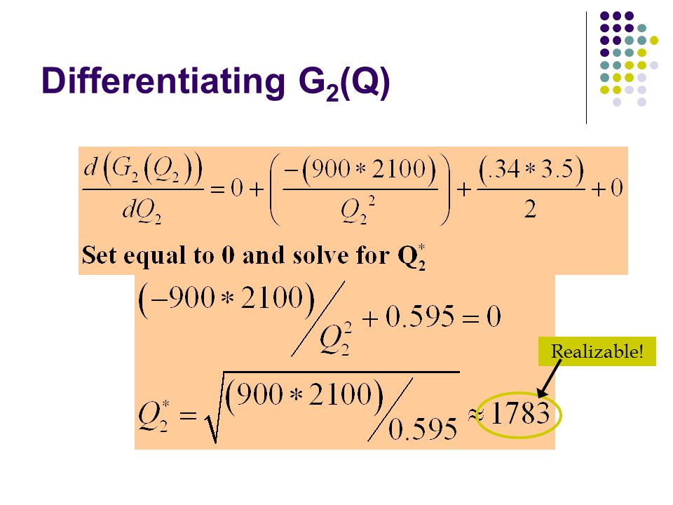 Differentiating G2(Q) Realizable!