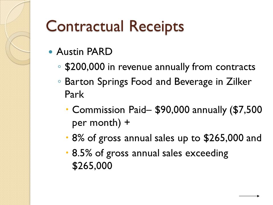 Contractual Receipts Austin PARD