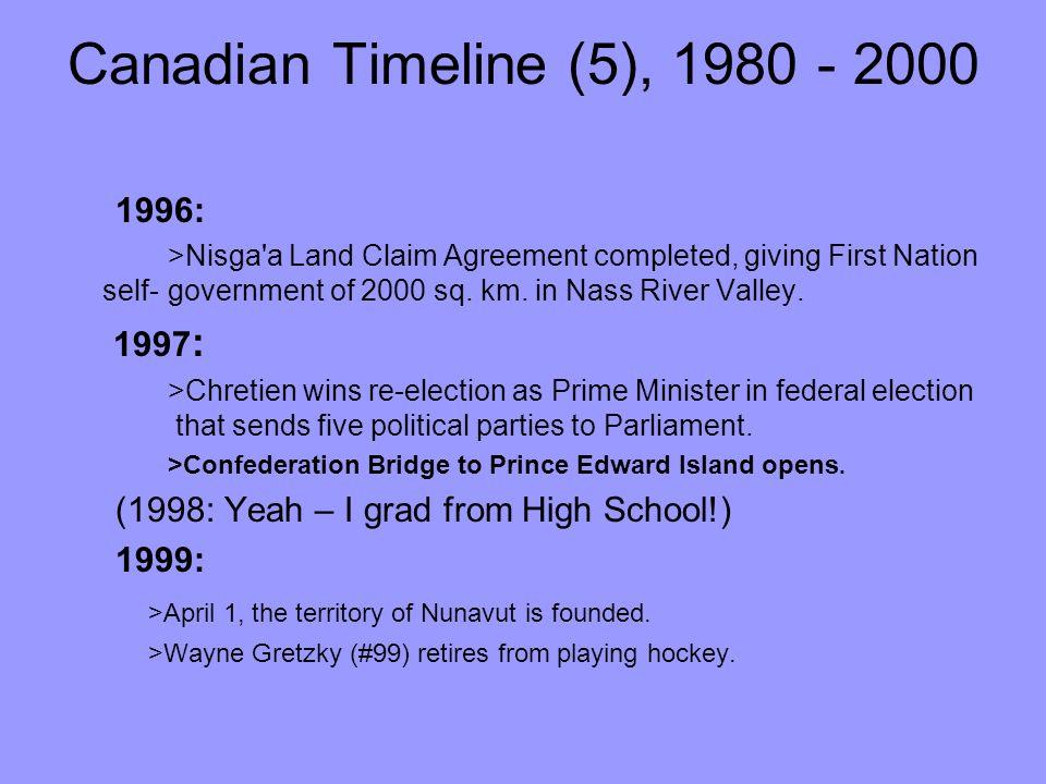 Canadian Timeline (5), 1980 - 2000 1997: 1996: