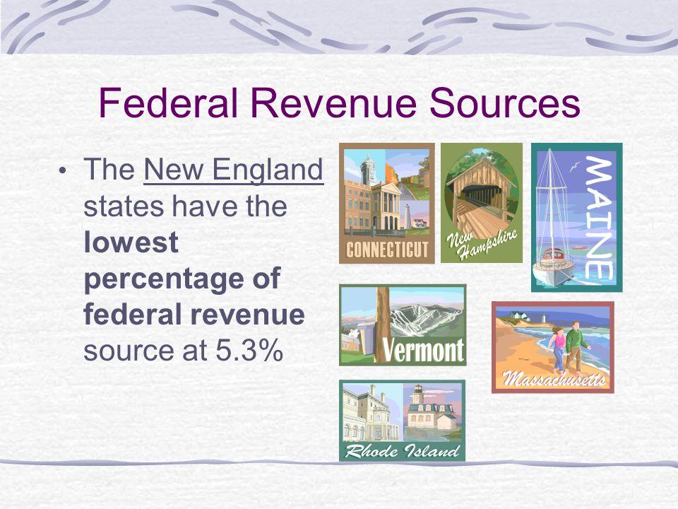 Federal Revenue Sources