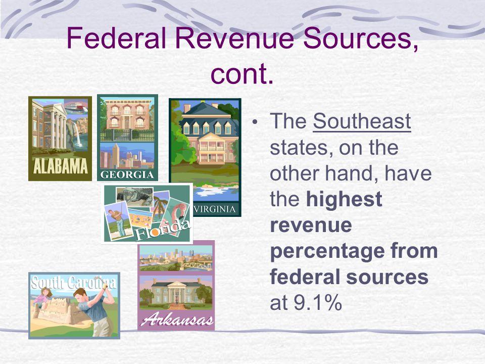 Federal Revenue Sources, cont.