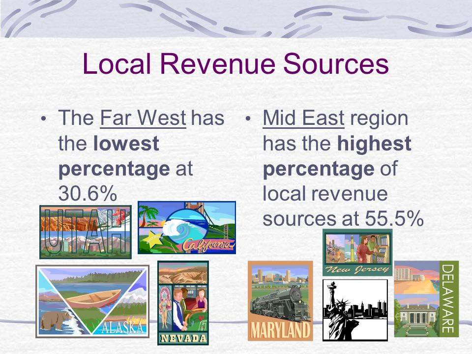 Local Revenue Sources The Far West has the lowest percentage at 30.6%