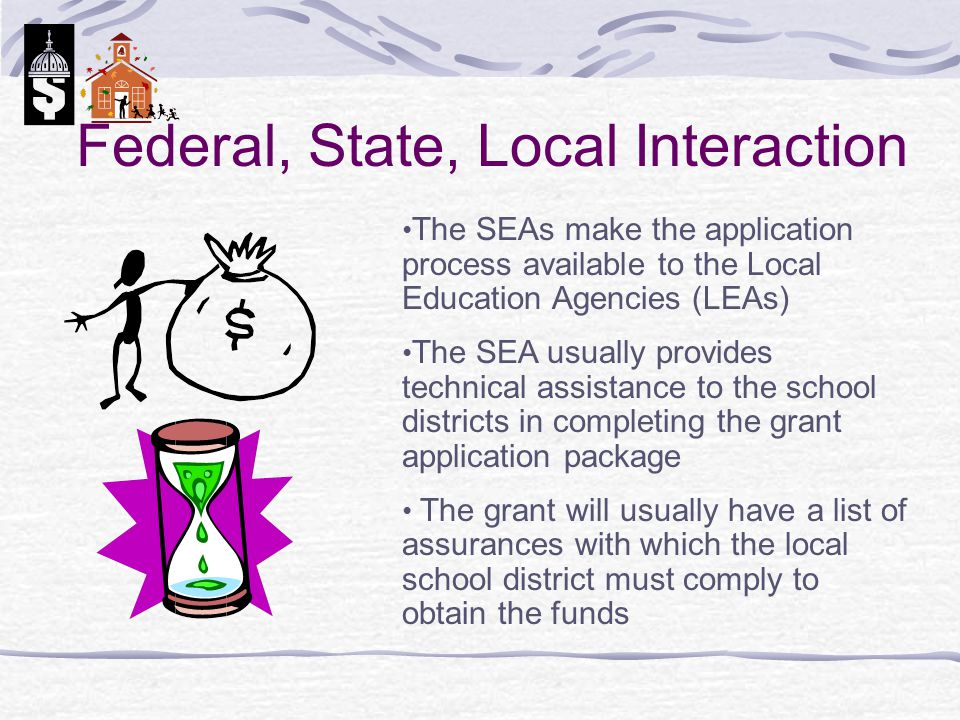 Federal, State, Local Interaction