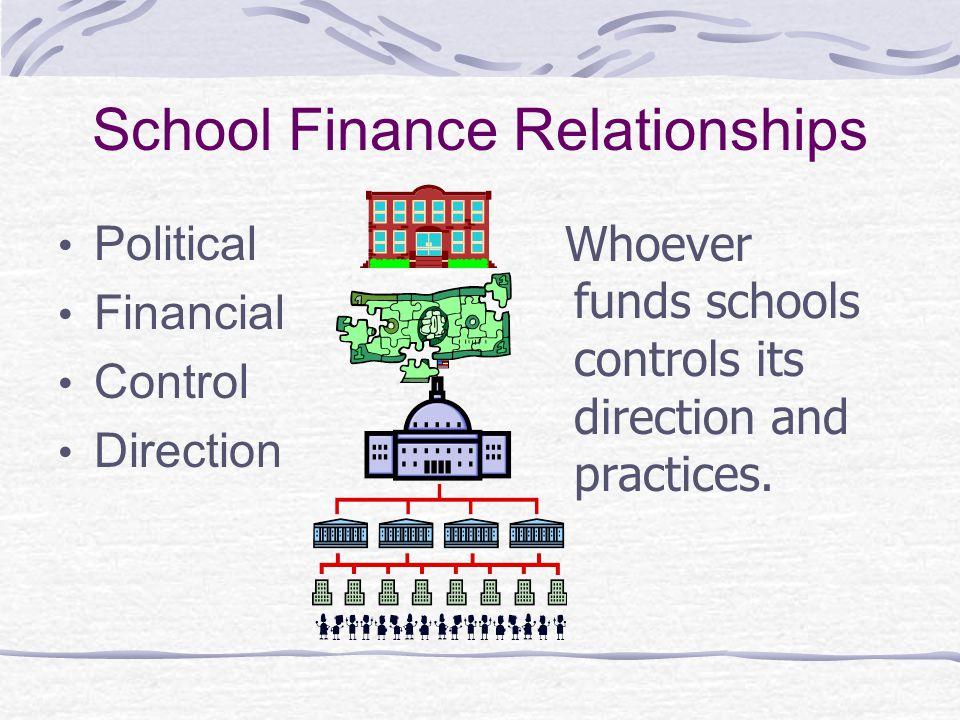 School Finance Relationships