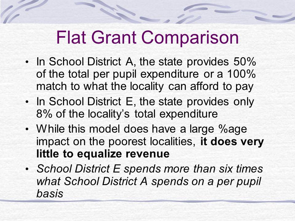 Flat Grant Comparison