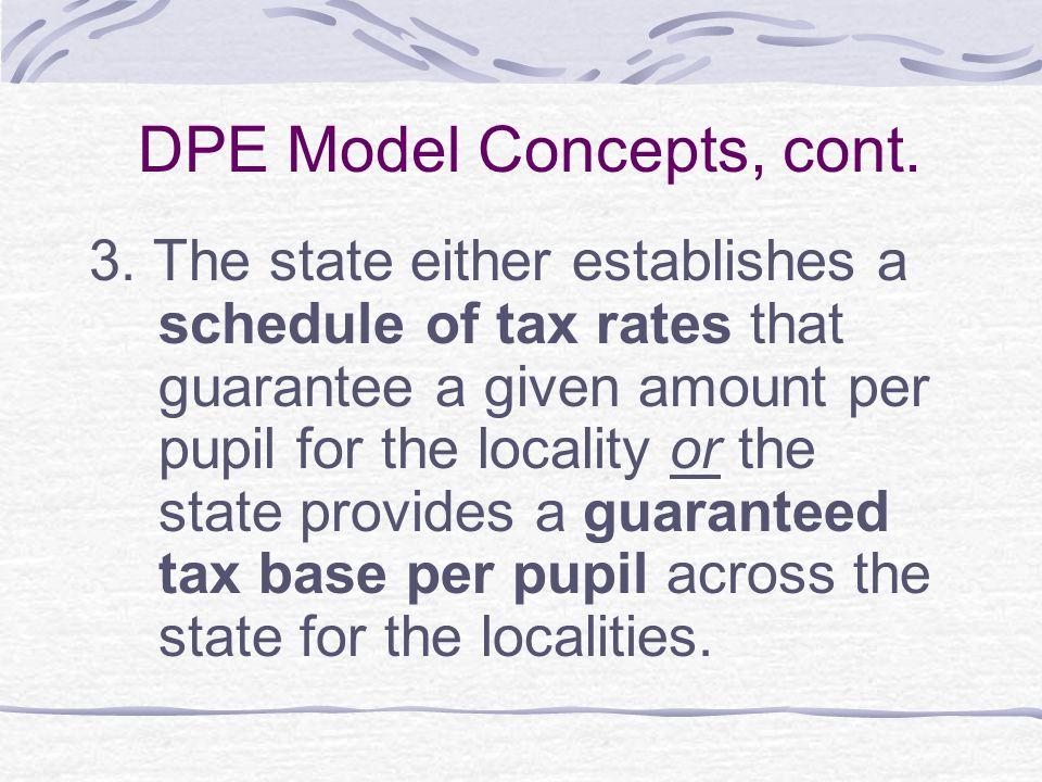 DPE Model Concepts, cont.