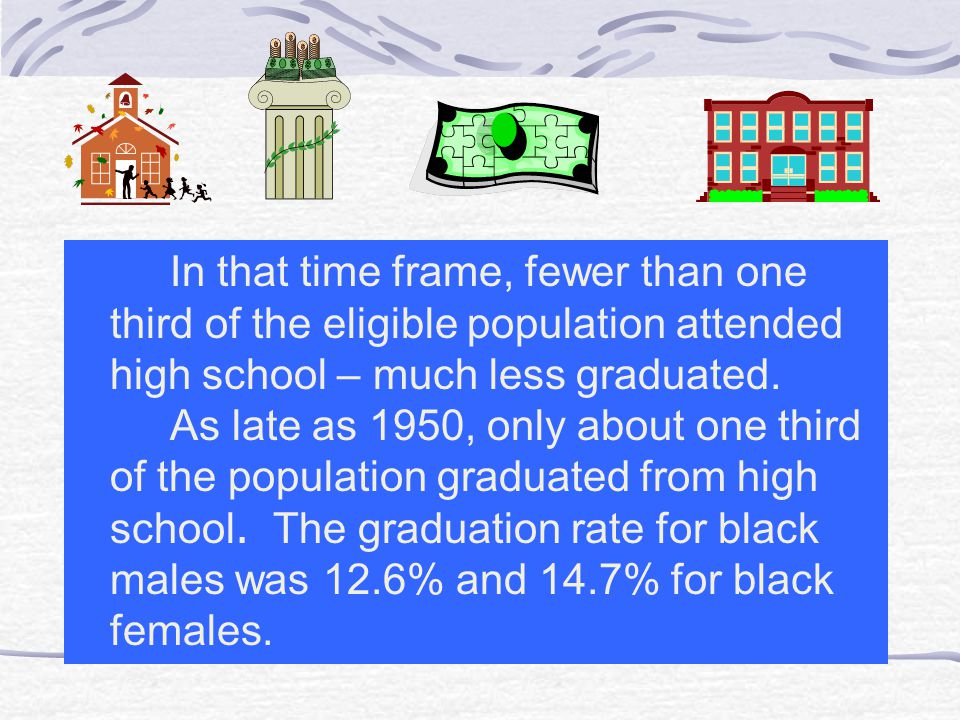 In that time frame, fewer than one third of the eligible population attended high school – much less graduated. As late as 1950, only about one third of the population graduated from high school. The graduation rate for black males was 12.6% and 14.7% for black females.