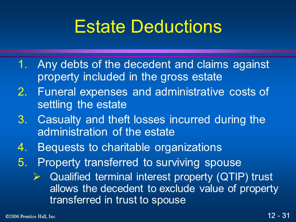 Estate Deductions Any debts of the decedent and claims against property included in the gross estate.