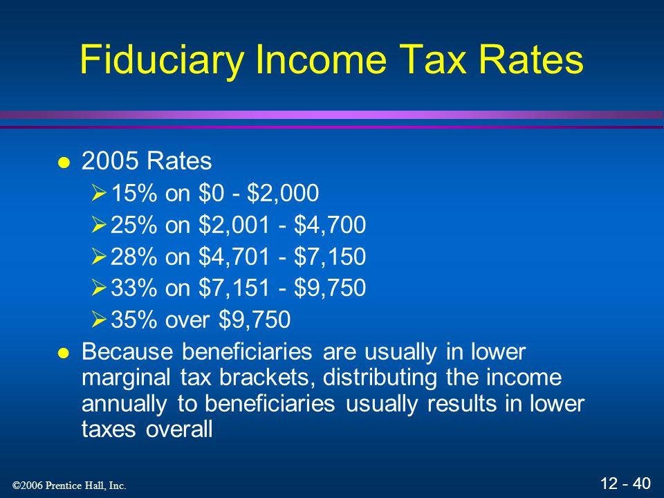 Fiduciary Income Tax Rates