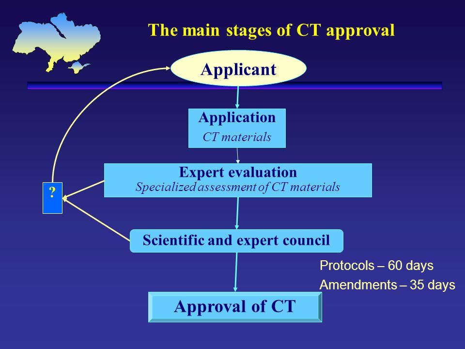 The main stages of CT approval