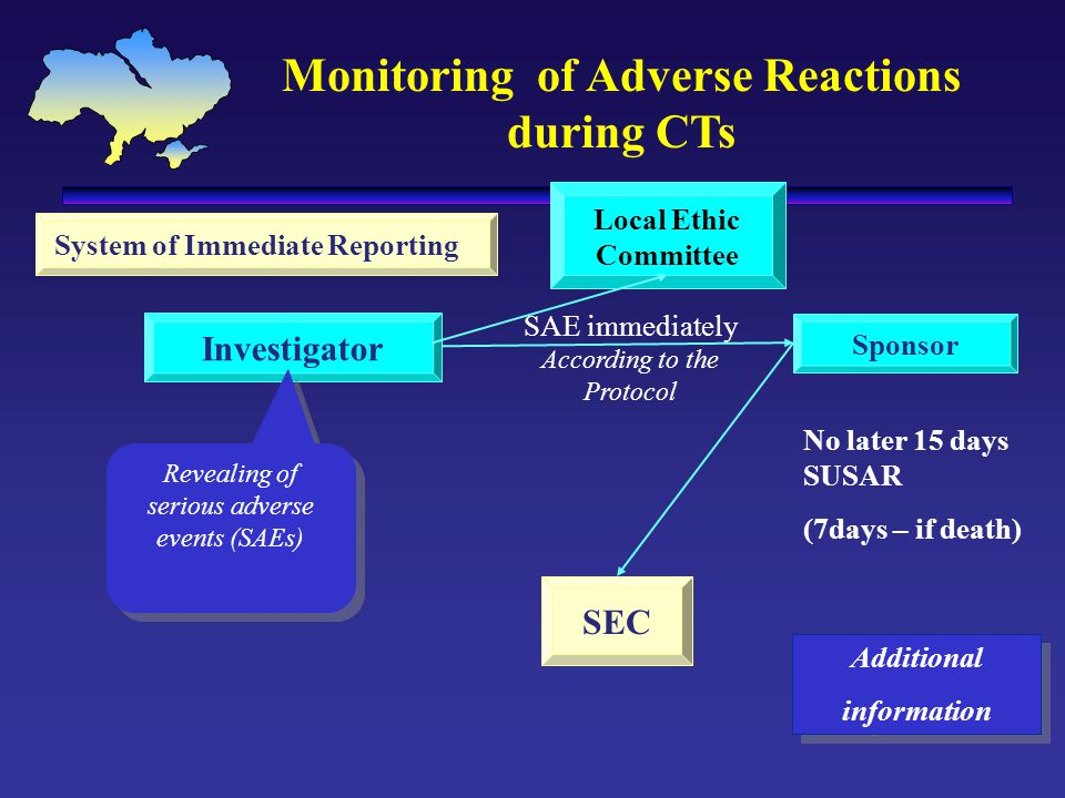 Monitoring of Adverse Reactions during CTs