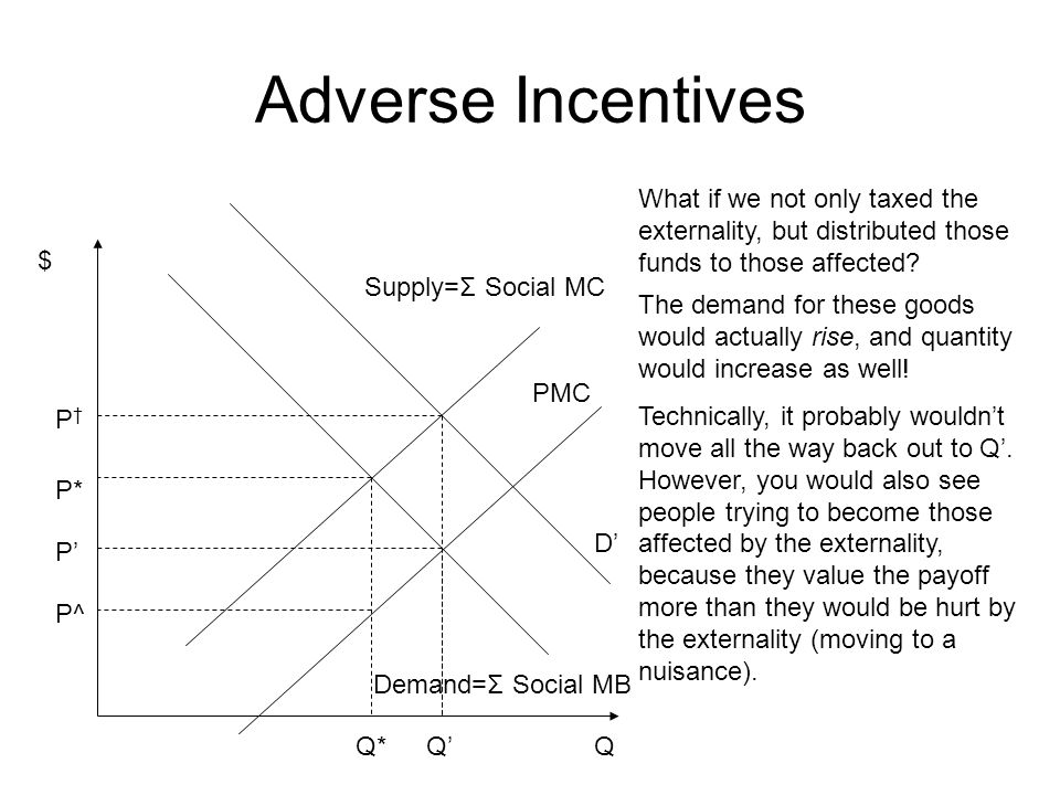 Adverse Incentives What if we not only taxed the externality, but distributed those funds to those affected