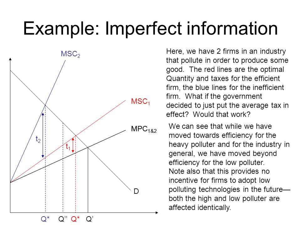 Example: Imperfect information