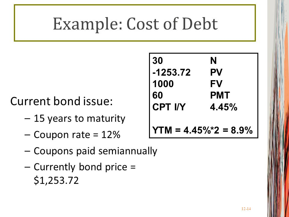Example: Cost of Debt Current bond issue: 15 years to maturity
