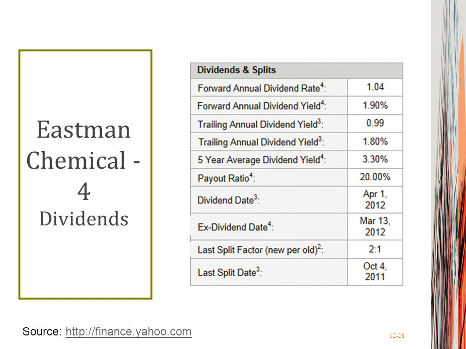 Eastman Chemical - 4 Dividends