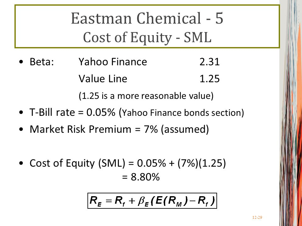 Eastman Chemical - 5 Cost of Equity - SML