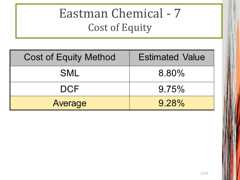 Eastman Chemical - 7 Cost of Equity