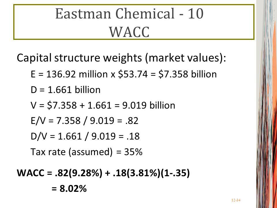 Eastman Chemical - 10 WACC