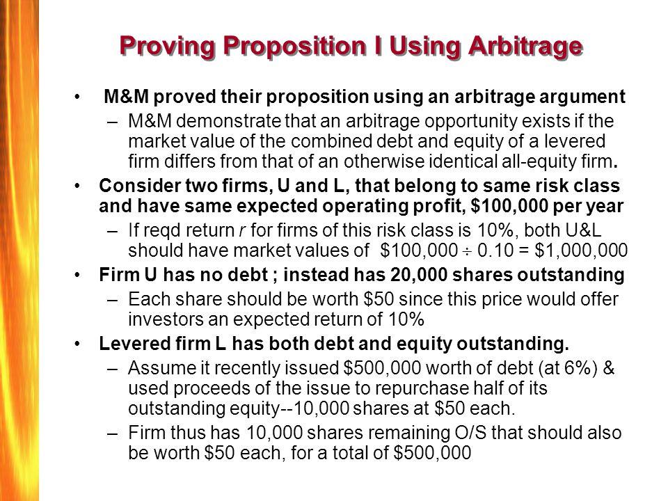 Proving Proposition I Using Arbitrage
