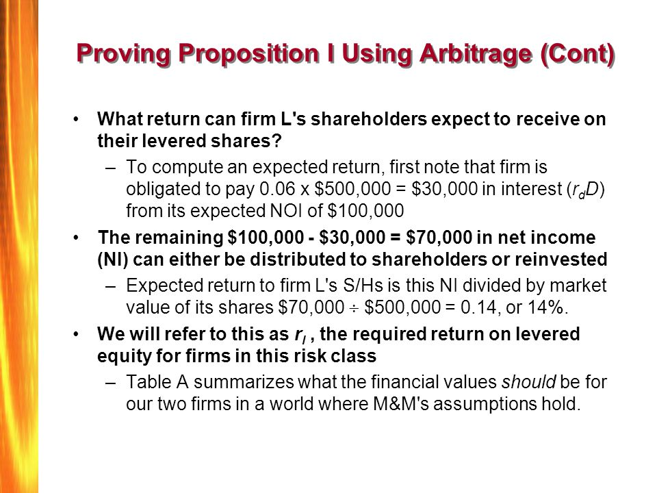 Proving Proposition I Using Arbitrage (Cont)