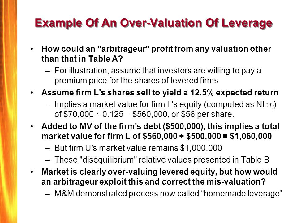 Example Of An Over-Valuation Of Leverage