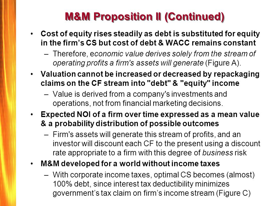 M&M Proposition II (Continued)