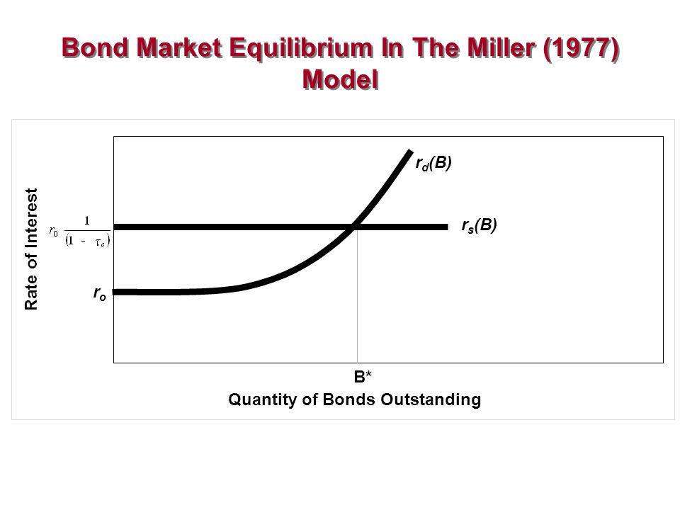 Bond Market Equilibrium In The Miller (1977) Model