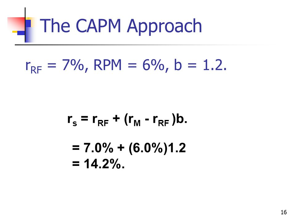The CAPM Approach rRF = 7%, RPM = 6%, b = 1.2.