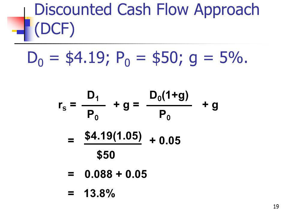 Discounted Cash Flow Approach (DCF)