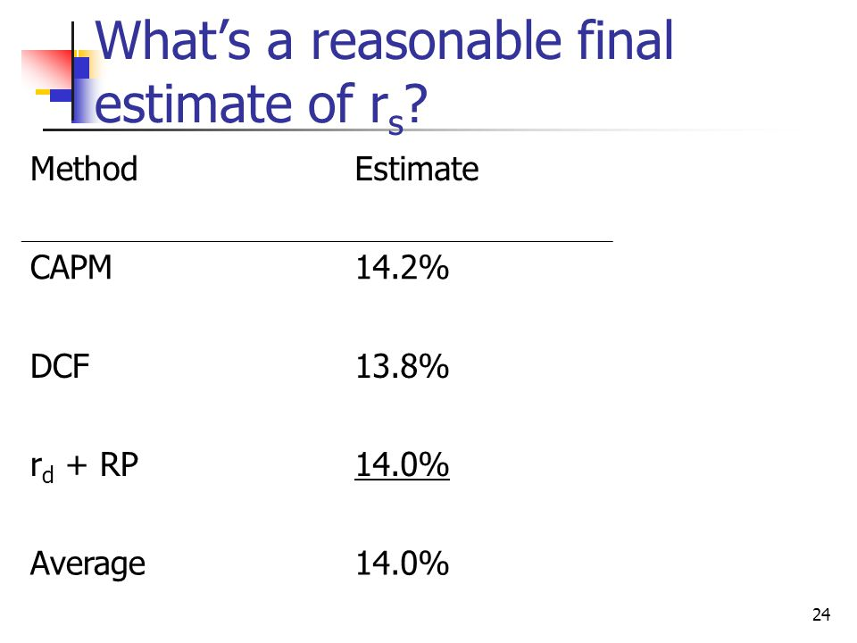 What's a reasonable final estimate of rs