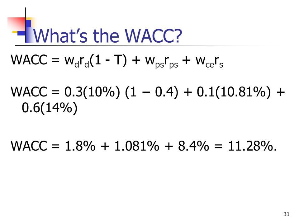What's the WACC WACC = wdrd(1 - T) + wpsrps + wcers