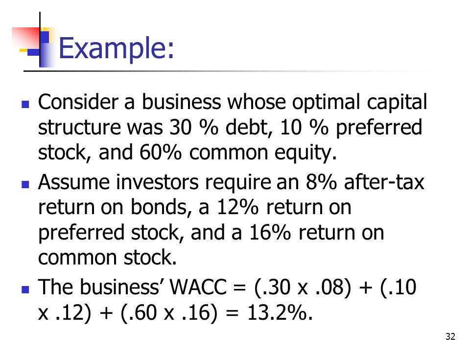 Example: Consider a business whose optimal capital structure was 30 % debt, 10 % preferred stock, and 60% common equity.