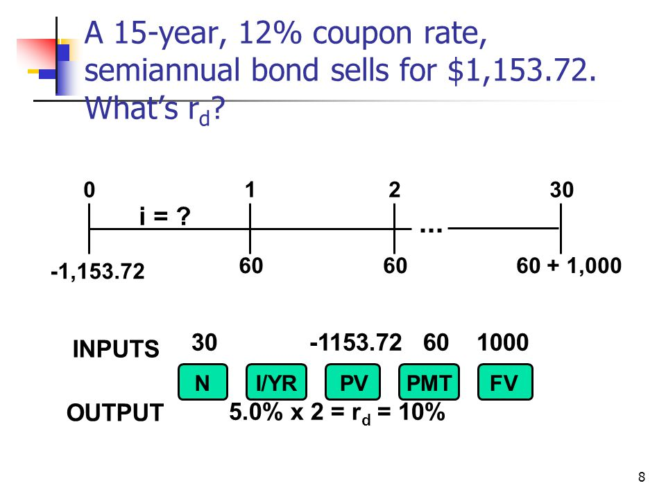 A 15-year, 12% coupon rate, semiannual bond sells for $1,153. 72