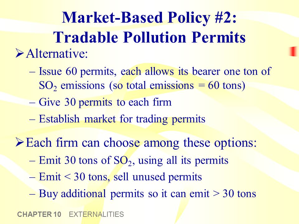 assignments buying pollution permit The externalities of air pollution in india economics essay print  companies will be induced to buy the pollution-abatement equipment or otherwise charge production techniques to decline the amount of pollution (maunder, myers, wall and miller, 2000, p184)  to get the permit, the company needs to pay and also the government would.