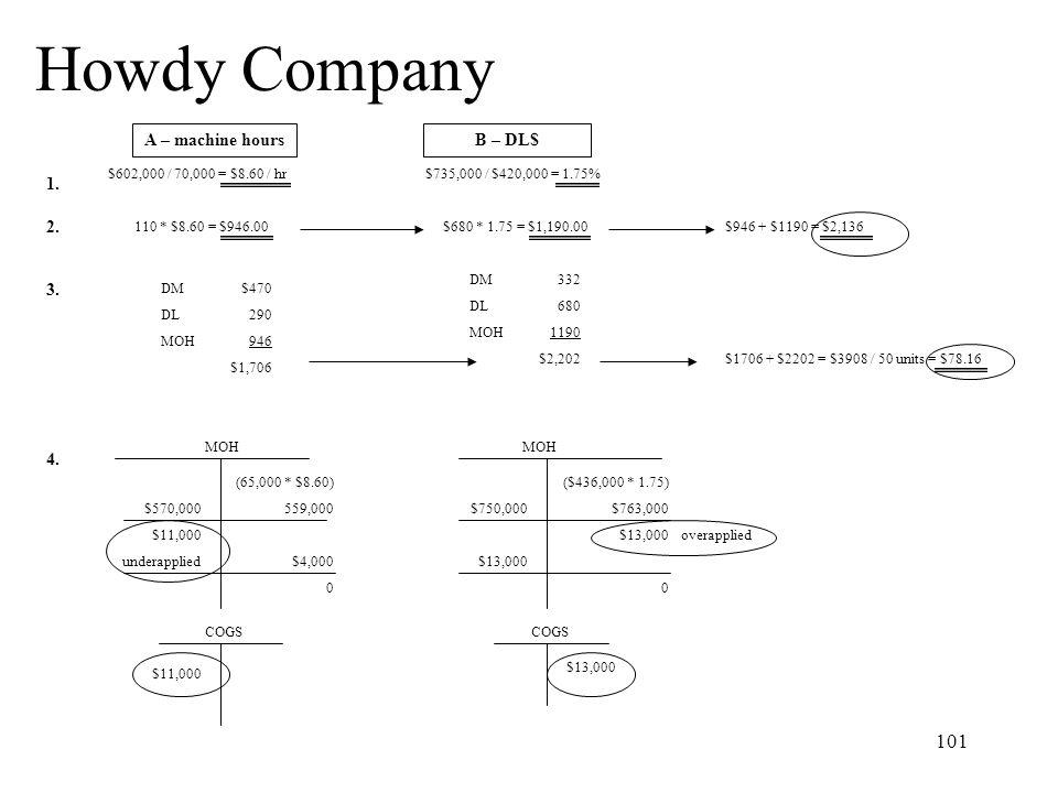 Howdy Company A – machine hours B – DL$ 1. 2. 3. 4.