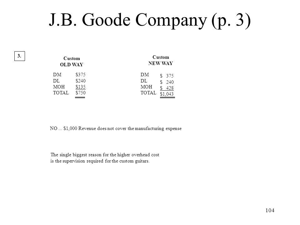 J.B. Goode Company (p. 3) 3. Custom OLD WAY Custom NEW WAY DM