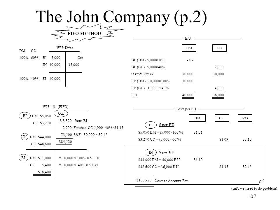 The John Company (p.2) FIFO METHOD E.U. WIP Units DM CC DM 100% CC 60%