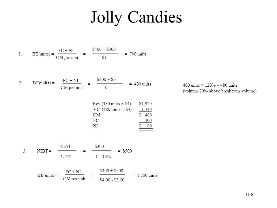 Jolly Candies FC + NI $400 + $300 BE(units) = = = 700 units