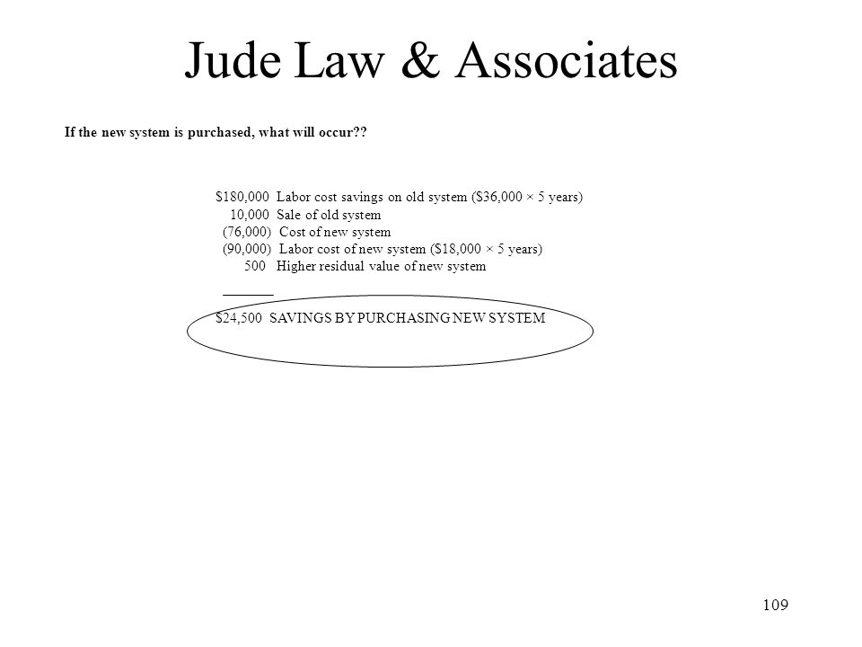 Jude Law & Associates If the new system is purchased, what will occur $180,000 Labor cost savings on old system ($36,000 × 5 years)