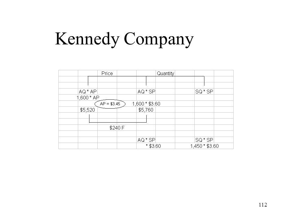 Kennedy Company